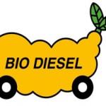 てんぷら油で車が動く!!この技術バイオディーゼルは町を油田に変える!!